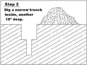 Digging a deep trench - Step 2