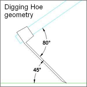 digging hoe geometry