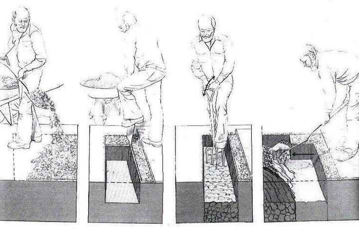 Four steps of double digging a garden bed