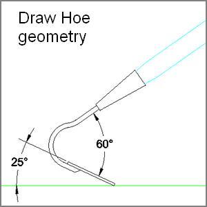 draw hoe geometry