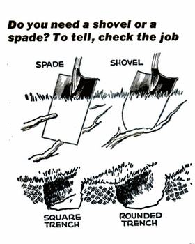 How to choose between round or square point shovel