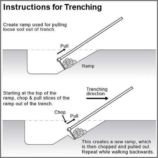 How to trench with a grub hoe