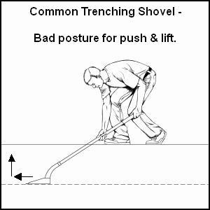 Trenching shovel ergonomics and posture