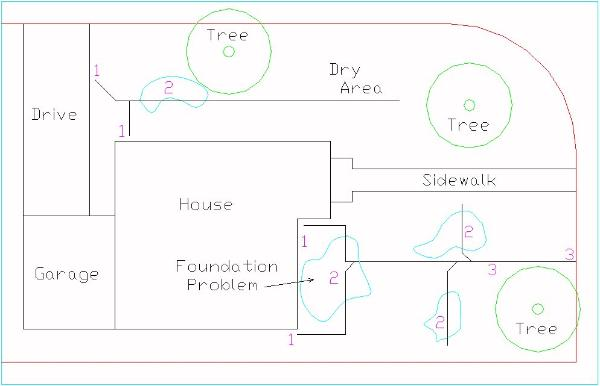 How to diagram a yard or lawn drainage system step 3 for Drainage layout for my house